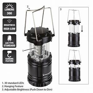 Best Emergency Lights 2020  Reviews  U0026 Buyer U0026 39 S Guide
