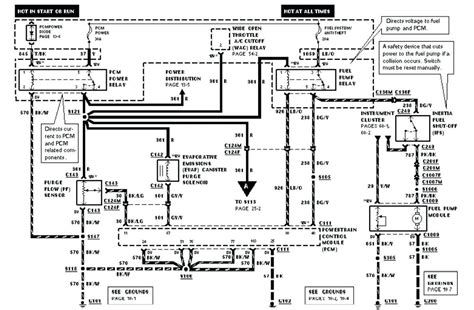 2002 Ford F 150 Radio Wiring Harnes by 1991 Ford F 150 Radio Wiring Harnes Wiring Diagram Database