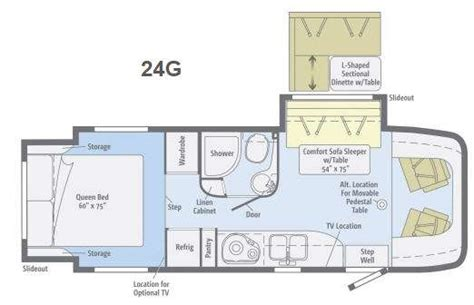 class b rv floor plans pictures to pin on pinterest page 7