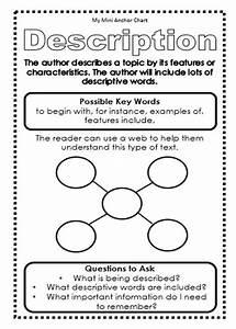 Nonfiction Text Structure Posters