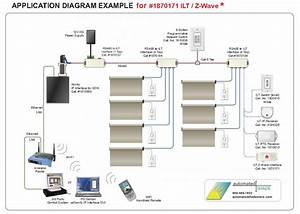 Automated Shade Store - Somfy Z-wave To Ilt Interface Somfy Part  1870171