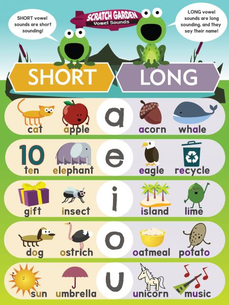 long short vowels scratch garden