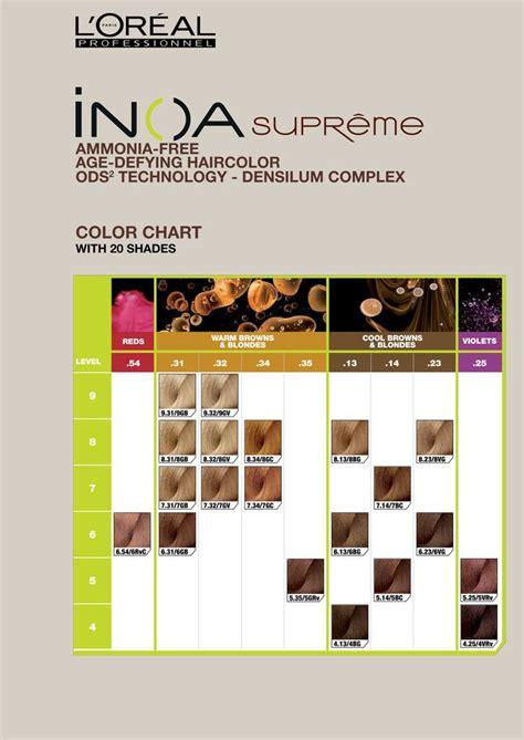 loreal professionnel inoa supreme  ods color chart