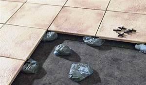 Balkon Abdichten Bitumen : balkon und terrassensanierung leicht gemacht der ~ Michelbontemps.com Haus und Dekorationen