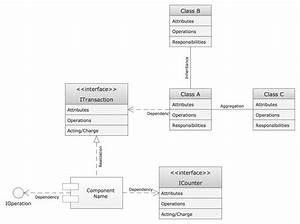 Class Diagram Tool For Mac