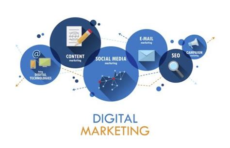 seo and digital marketing what is seo and why do i need it