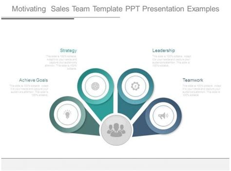 motivating sales team template   examples