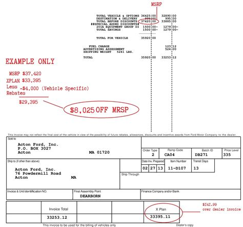 Ford A Plan Invoice Pricing  Autos Post