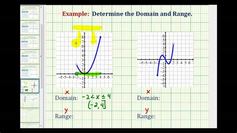 Ex 1 Determine The Domain And Range Of The Graph Of A Function Youtube