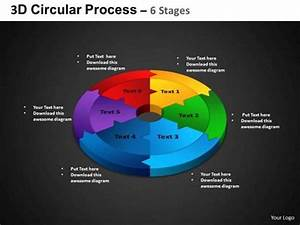 3d Cycle Diagram Marketing Plan 6 Stages