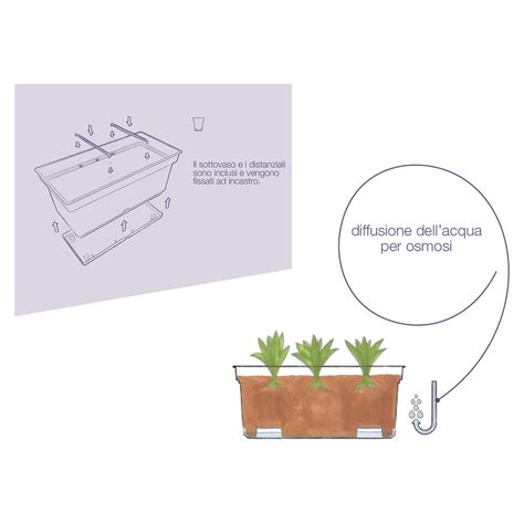 vaso a riserva d acqua vaso 100 cm antracite rettangolare con sottovaso riserva d