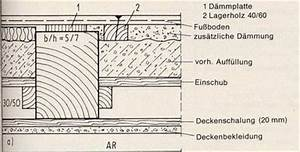 Fußbodenheizung Auf Holzbalkendecke : holzbalkendecke holzbalkendecke geschossdecke ~ Frokenaadalensverden.com Haus und Dekorationen