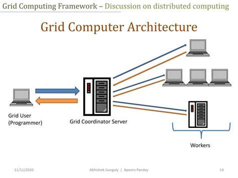 grid computing framework powerpoint