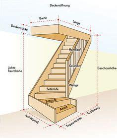dachboden ausbauen treppe über 1 000 ideen zu treppen auf treppe wendeltreppen und led