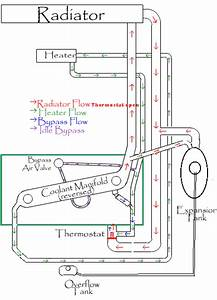 Ev Conversion Schematic Wiring Diagram