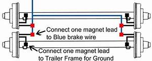 2000 F150 Wiring Diagram For 7 Way 3799 Archivolepe Es