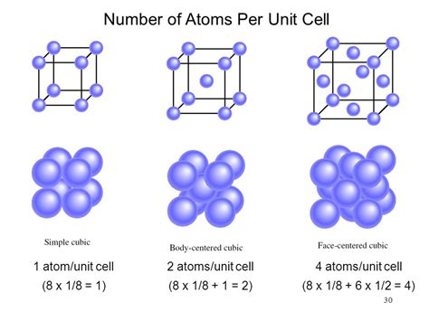 Intermolecular Forces And  Ppt Download