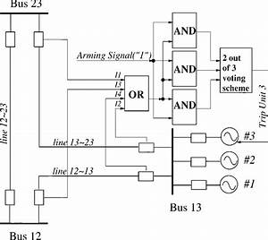 Grs Logic Circuit And Voting Scheme
