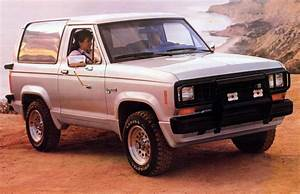 10 Worst Gas Guzzlers Of 1988