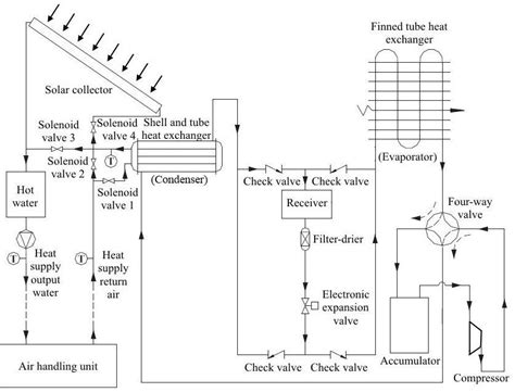Schematic The Solar Assisted Air Source Heat Pump
