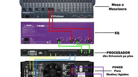 conexion para sistema de audio a dos vias