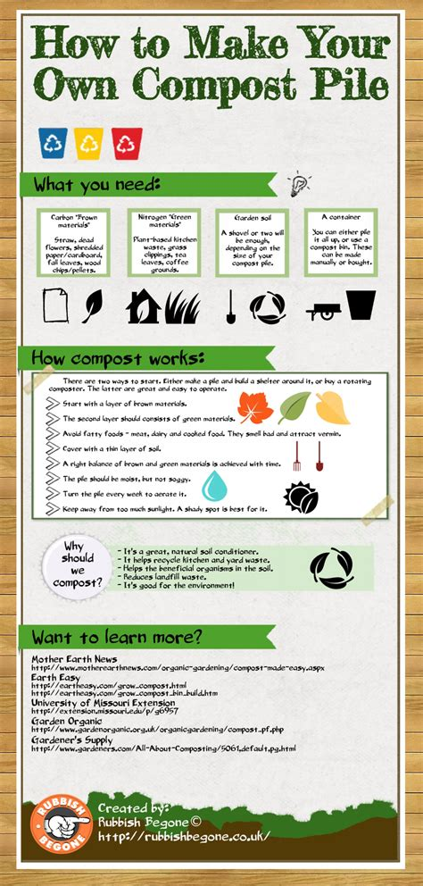 how to compost at home how to make your own compost pile visual ly