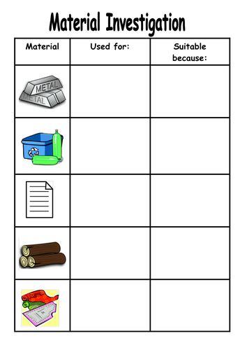 materials investigation worksheet teaching resources