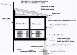 Decorative Shed Plans With Porch by Screen Porch Home Decor Sheds Porches And