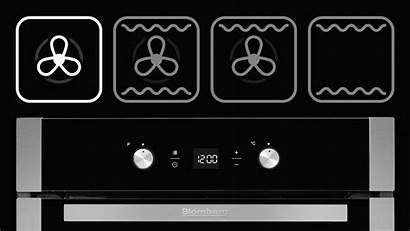 Oven Function Microwave Multi Ovens Blomberg Rated