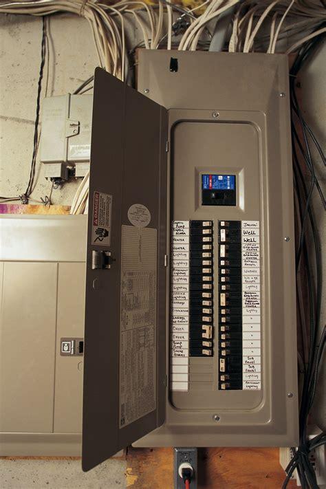 Circuit Breaker Boxes Service Panel Checklist