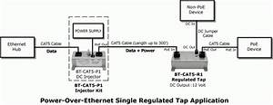 Poe Cat5 Wiring Diagram