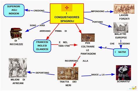 di commercio spagnola mappa concettuale conquistadores spagnoli scuolissima