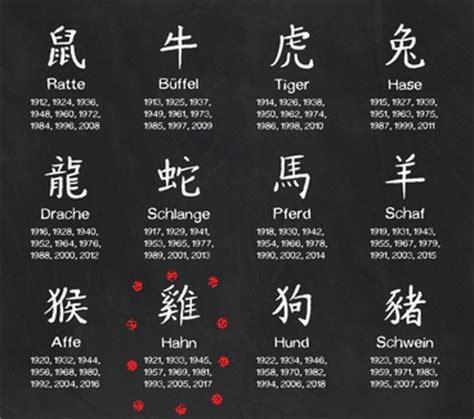 chinesisches horoskop drache 2017 chinesisches horoskop das jahr des feuerhahns