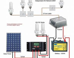 Solar Energy Installation  Panel  Solar Panels Wiring