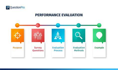 performance evaluation definition method survey