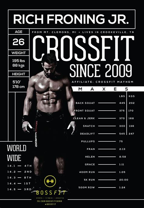 Rich Froning Cross Fit Pinterest Rich Froning