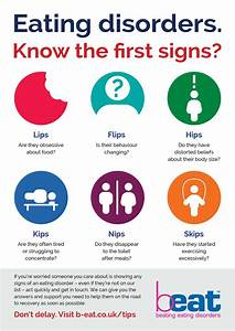 Spotting The First Signs Of An Eating Disorder  U2013 Saving