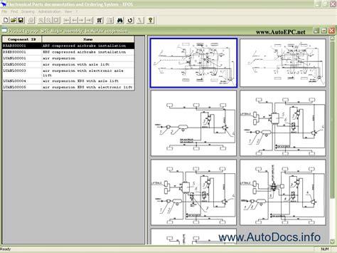 schmitz cargobull parts catalog order