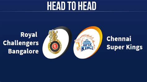 It will be the clash of the titans as chennai super kings (csk) take on royal challengers bangalore (rcb) in match 19 of ipl 2021 at the wankhede stadium in mumbai. CSK vs RCB Head to Head in IPL's: MS Dhoni's Chennai Super ...