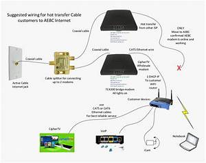 Xfinity Home Wiring Diagram Today Wiring Diagram Wiring