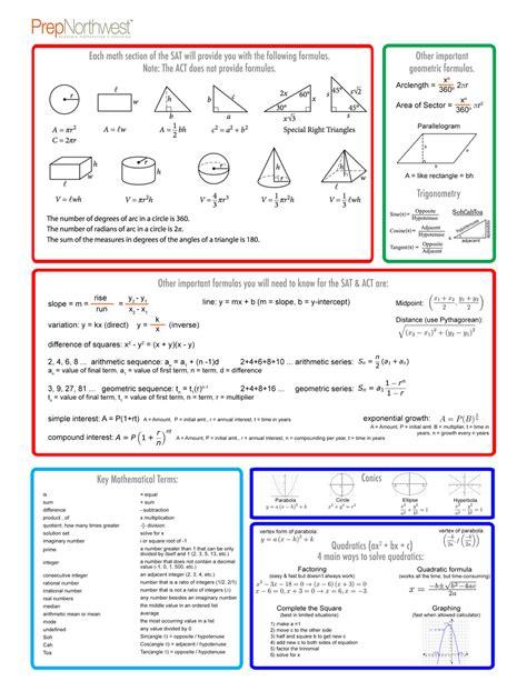 worksheet act values worksheet grass fedjp worksheet