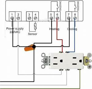 Wiring Manual Pdf  110v 220v Motor Wiring Diagram