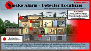 Where To Install Smoke Alarms In Homes