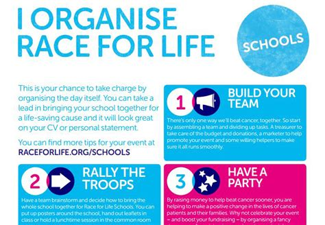 secondary schools race  life cancer research uk