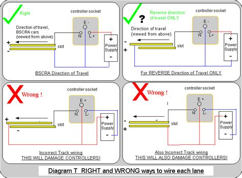 Slot Car Track Wiring Diagram by Track Construction Part 5 Wiring