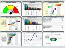 ExTreme Solutions Excel Dashboard Designing and