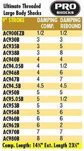 Body Comp Chart Pro Shocks Ac930b Large Aluminum Threaded 9 Inch Shock 3 3