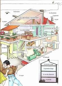 Les Meubles De Maison : mobilier de la maison en espagnol ~ Teatrodelosmanantiales.com Idées de Décoration