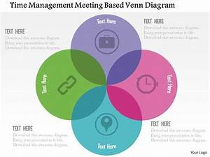 Time Management Meeting Based Venn Diagram Flat Powerpoint