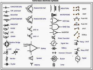 41 Basic Electronics Symbols  U00ab Electrical And Electronic